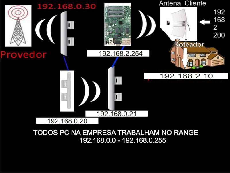 Clique na imagem para uma versão maior  Nome:         Figura1.JPG Visualizações:47 Tamanho: 77,2 KB ID:      32012