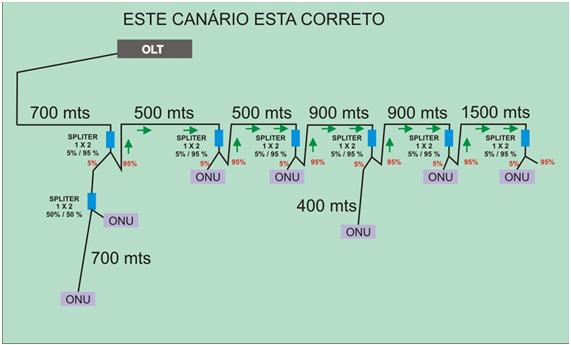 Clique na imagem para uma versão maior  Nome:         rede.png Visualizações:256 Tamanho: 106,9 KB ID:      32098