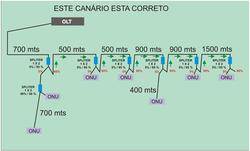 Clique na imagem para uma versão maior  Nome:         rede.png Visualizações:289 Tamanho: 106,9 KB ID:      32098
