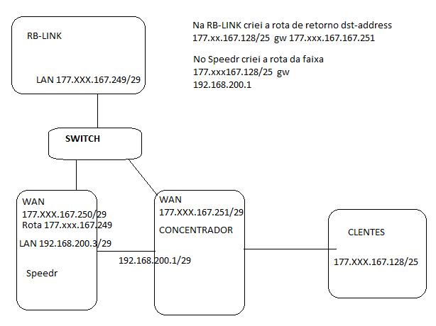 Clique na imagem para uma versão maior  Nome:         TOPOLOGIA.png Visualizações:213 Tamanho: 22,5 KB ID:      32801