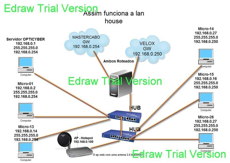 Clique na imagem para uma versão maior  Nome:         Lan house com servidor MK.jpg Visualizações:1267 Tamanho: 52,7 KB ID:      33119