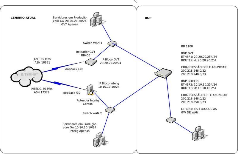 Clique na imagem para uma versão maior  Nome:         BGP.jpg Visualizações:60 Tamanho: 37,4 KB ID:      33496