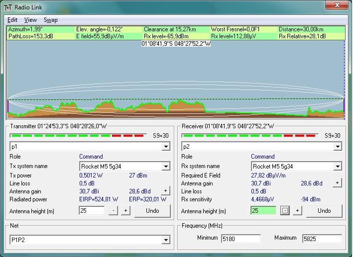 Clique na imagem para uma versão maior  Nome:         RadioMobileP1P2.jpg Visualizações:70 Tamanho: 140,0 KB ID:      33499