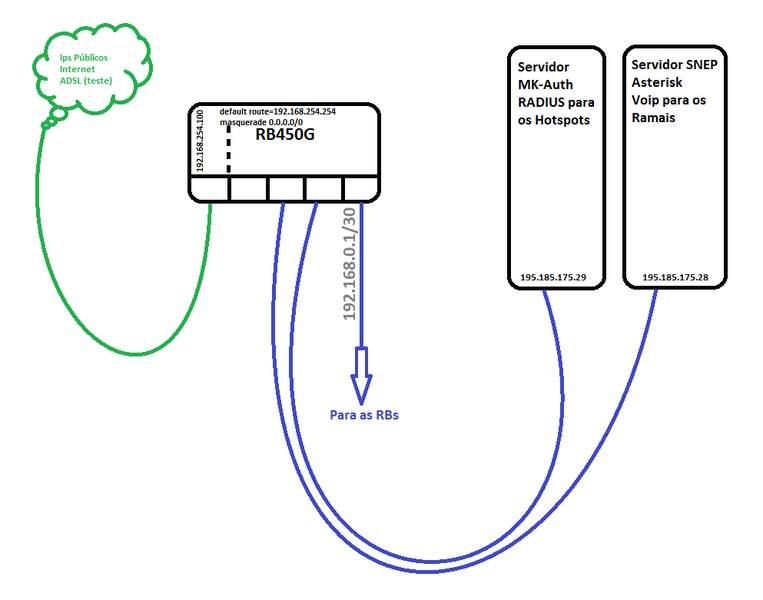 Clique na imagem para uma versão maior  Nome:         rb principal.jpg Visualizações:72 Tamanho: 30,0 KB ID:      33898