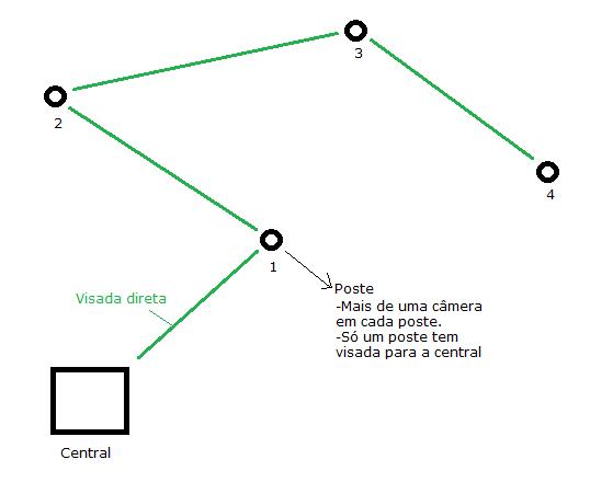 Clique na imagem para uma versão maior  Nome:         planta exemplo.png Visualizações:39 Tamanho: 10,4 KB ID:      34025