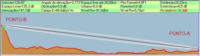 Clique na imagem para uma versão maior  Nome:         PONTO-A-B.jpg Visualizações:72 Tamanho: 62,7 KB ID:      34920