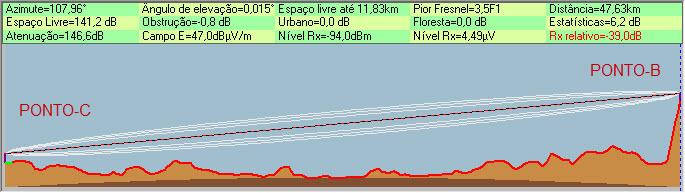 Clique na imagem para uma versão maior  Nome:         PONTO-B-C.jpg Visualizações:66 Tamanho: 65,4 KB ID:      34921
