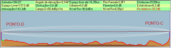 Clique na imagem para uma versão maior  Nome:         PONTO-C-D.jpg Visualizações:72 Tamanho: 65,7 KB ID:      34922