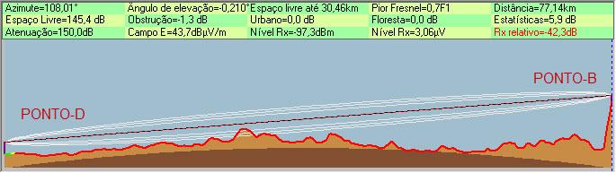 Clique na imagem para uma versão maior  Nome:         PONTO-B-D.jpg Visualizações:70 Tamanho: 65,7 KB ID:      34923