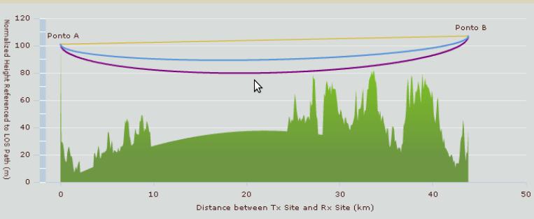 Clique na imagem para uma versão maior  Nome:         Calculo torre de 70m.png Visualizações:57 Tamanho: 41,6 KB ID:      35080