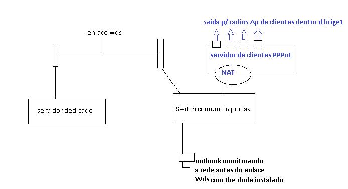 Clique na imagem para uma versão maior  Nome:         rede.png Visualizações:88 Tamanho: 11,2 KB ID:      35547
