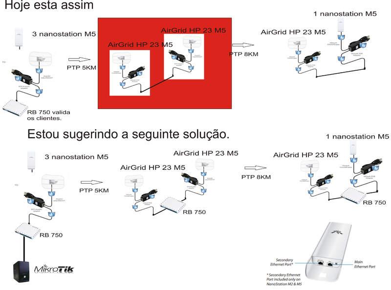 Clique na imagem para uma versão maior  Nome:         Projeto wifi NanoStation.jpg Visualizações:254 Tamanho: 47,4 KB ID:      36403