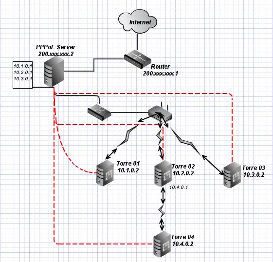 Clique na imagem para uma versão maior  Nome:         rede.png Visualizações:37 Tamanho: 36,9 KB ID:      36405