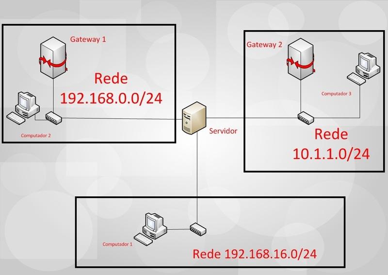 Clique na imagem para uma versão maior  Nome:         redea.jpg Visualizações:68 Tamanho: 75,1 KB ID:      36950