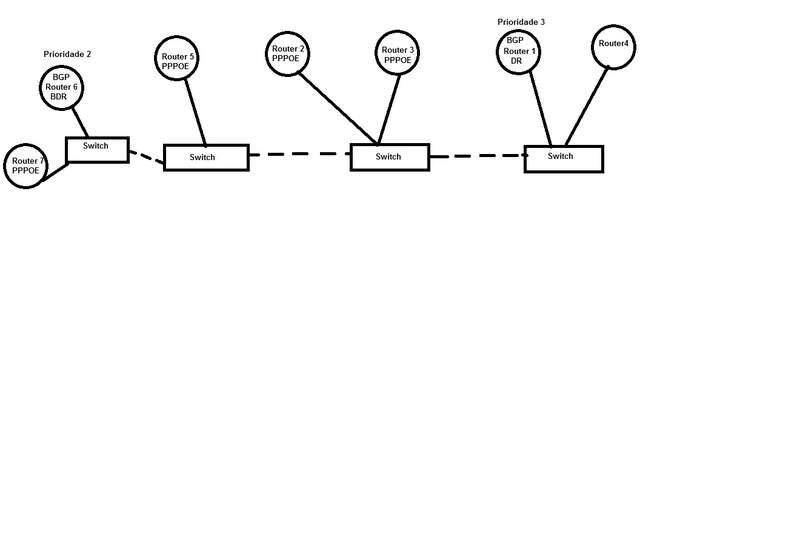 Clique na imagem para uma versão maior  Nome:         OSPF.jpg Visualizações:127 Tamanho: 15,3 KB ID:      37244
