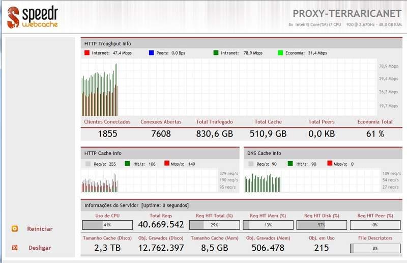 Clique na imagem para uma versão maior  Nome:         speedr61.jpg Visualizações:159 Tamanho: 49,1 KB ID:      37312
