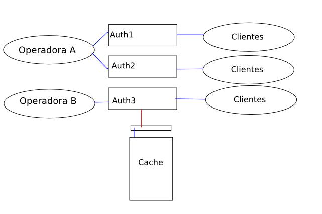 Clique na imagem para uma versão maior  Nome:         cache_atual.png Visualizações:65 Tamanho: 32,9 KB ID:      37395