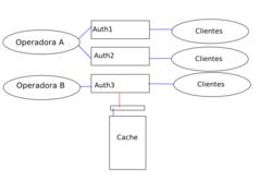 Clique na imagem para uma versão maior  Nome:         cache_atual.png Visualizações:116 Tamanho: 32,9 KB ID:      37395