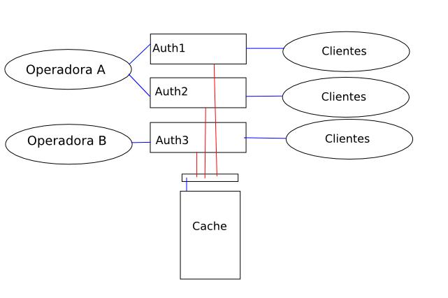 Clique na imagem para uma versão maior  Nome:         cache_pretendido.png Visualizações:67 Tamanho: 34,8 KB ID:      37396