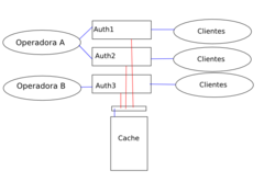 Clique na imagem para uma versão maior  Nome:         cache_pretendido.png Visualizações:129 Tamanho: 34,8 KB ID:      37396