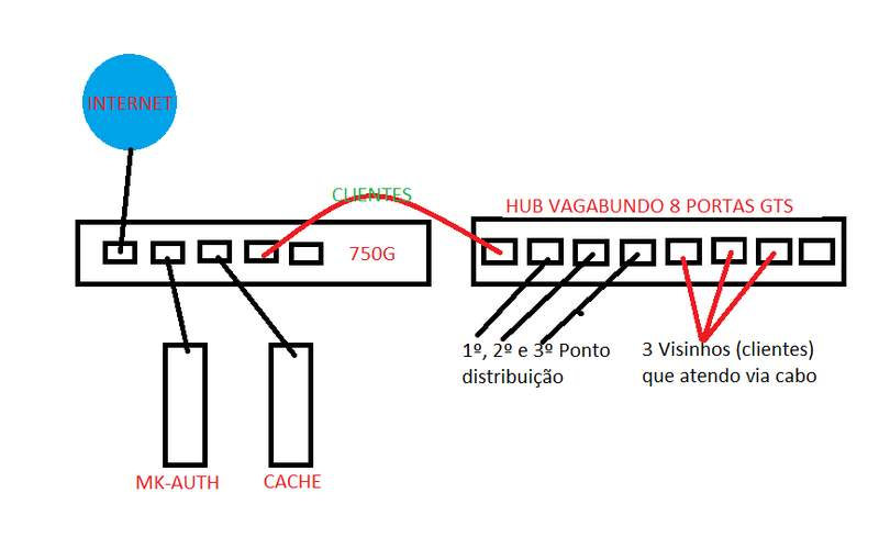 Clique na imagem para uma versão maior  Nome:         rede.jpg Visualizações:67 Tamanho: 26,8 KB ID:      37909
