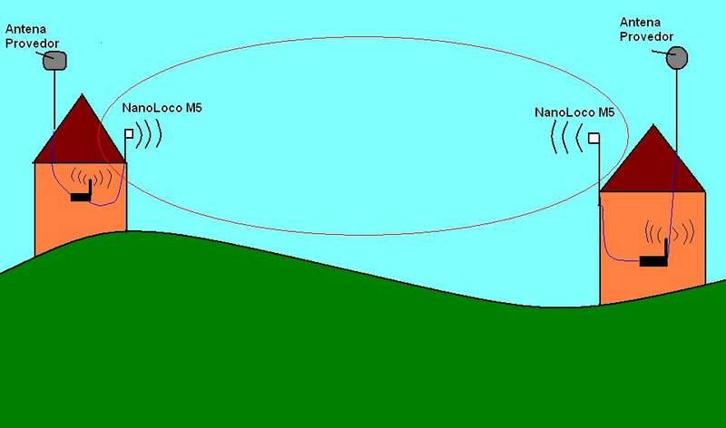 Clique na imagem para uma versão maior  Nome:         wifi.jpg Visualizações:57 Tamanho: 21,5 KB ID:      38107