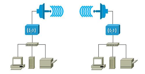 Clique na imagem para uma versão maior  Nome:         enlace_wireless.jpg Visualizações:259 Tamanho: 39,4 KB ID:      38309