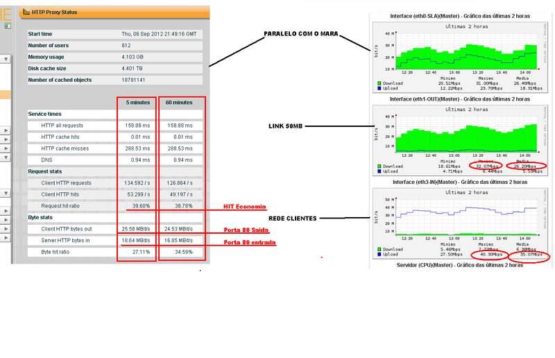 Clique na imagem para uma versão maior  Nome:         Cache Mara.jpg Visualizações:360 Tamanho: 46,4 KB ID:      38603