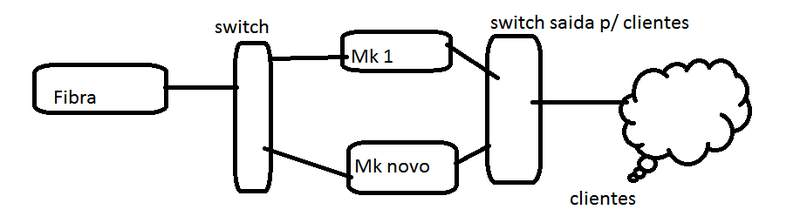 Clique na imagem para uma versão maior  Nome:         rede.jpg Visualizações:48 Tamanho: 14,9 KB ID:      38770