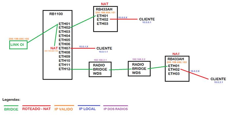 Clique na imagem para uma versão maior  Nome:         Estrutura.jpg Visualizações:224 Tamanho: 78,4 KB ID:      39233