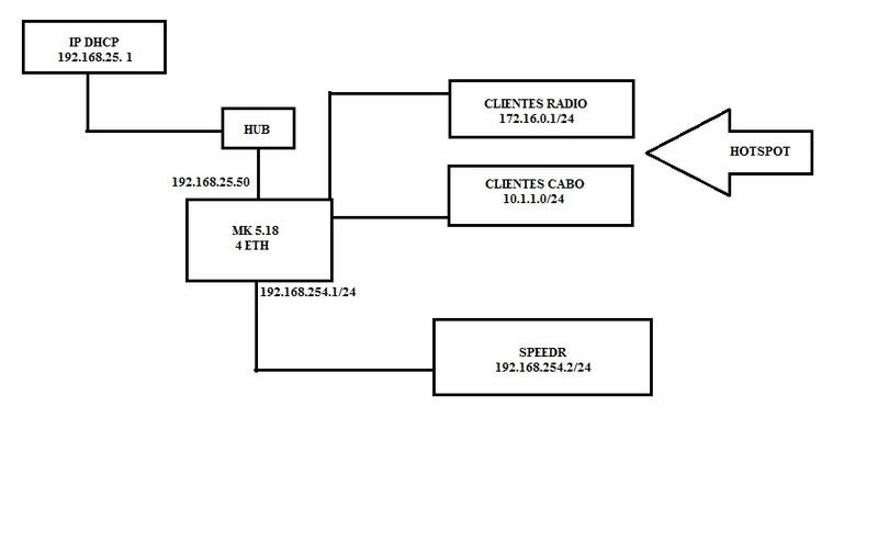 Clique na imagem para uma versão maior  Nome:         TOPOLOGIA.jpg Visualizações:331 Tamanho: 30,2 KB ID:      39255