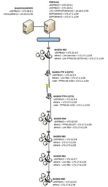 Clique na imagem para uma versão maior  Nome:         estrutura.jpg Visualizações:69 Tamanho: 44,8 KB ID:      39490