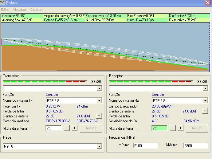 Clique na imagem para uma versão maior  Nome:         enlace-radiomobile.JPG Visualizações:164 Tamanho: 70,7 KB ID:      39557