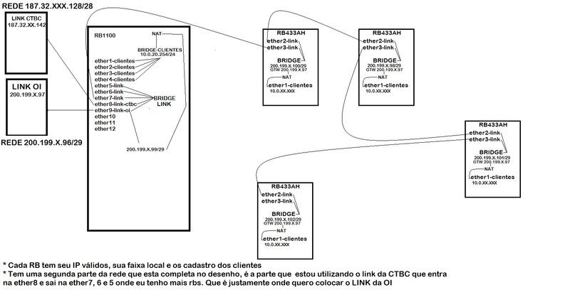 Clique na imagem para uma versão maior  Nome:         estrutura_simples.jpg Visualizações:52 Tamanho: 68,7 KB ID:      39609