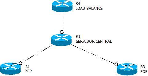 Clique na imagem para uma versão maior  Nome:         REDE1.jpeg Visualizações:186 Tamanho: 12,8 KB ID:      39877
