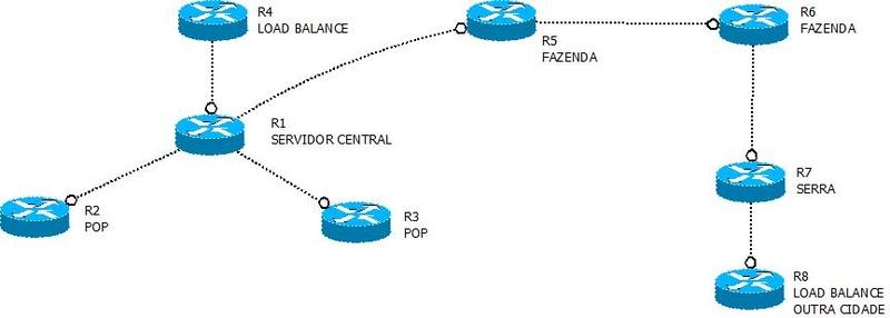 Clique na imagem para uma versão maior  Nome:         rede2.jpg Visualizações:227 Tamanho: 40,6 KB ID:      39878