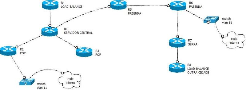 Clique na imagem para uma versão maior  Nome:         rede3.jpg Visualizações:208 Tamanho: 45,7 KB ID:      39879