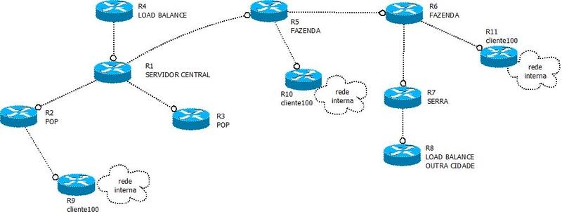 Clique na imagem para uma versão maior  Nome:         rede4.jpg Visualizações:257 Tamanho: 50,8 KB ID:      39880