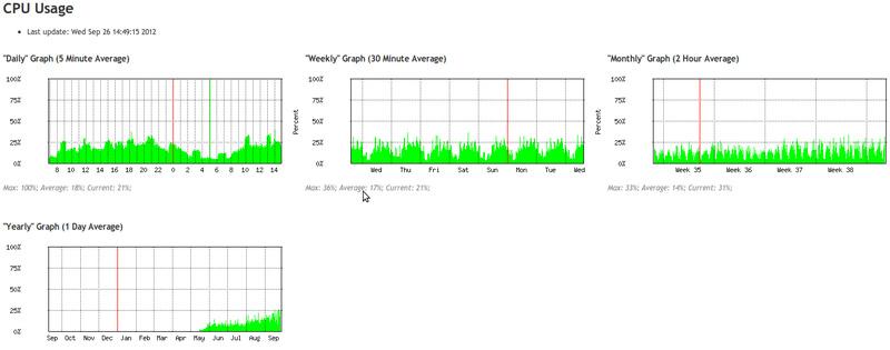 Clique na imagem para uma versão maior  Nome:         Captura de tela de 2012-11-01 16:21:07.jpg Visualizações:155 Tamanho: 71,0 KB ID:      40093