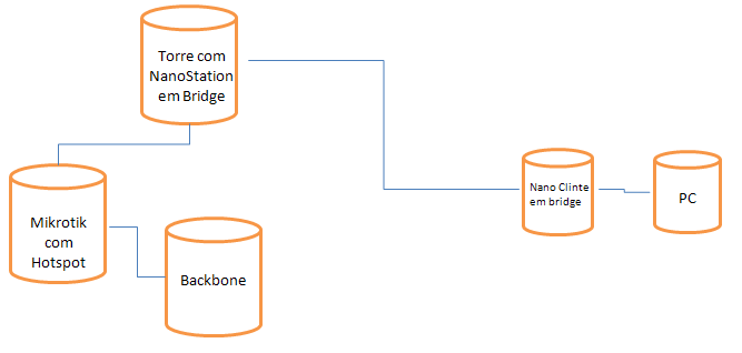 Clique na imagem para uma versão maior  Nome:         rede.PNG Visualizações:458 Tamanho: 13,8 KB ID:      40791