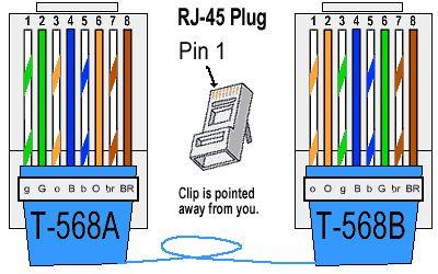 Clique na imagem para uma versão maior  Nome:         montagem-de-cabo-de-rede-Crossover.jpg Visualizações:7726 Tamanho: 25,9 KB ID:      40808