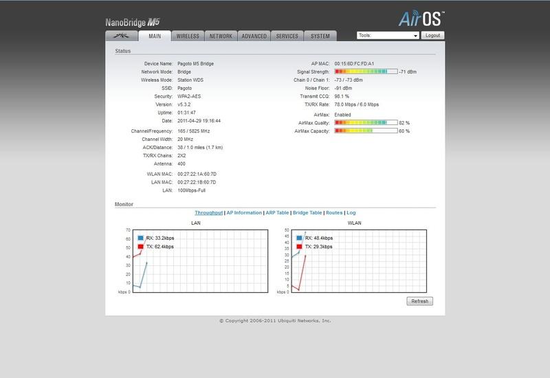 Clique na imagem para uma versão maior  Nome:         NanoBridge - ABA MAIN.jpg Visualizações:187 Tamanho: 65,4 KB ID:      41206