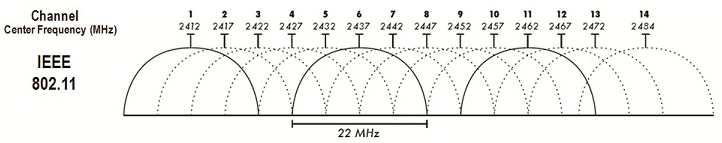 Clique na imagem para uma versão maior  Nome:         spectrum.jpg Visualizações:1210 Tamanho: 67,0 KB ID:      41382