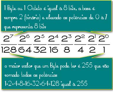 Clique na imagem para uma versão maior  Nome:         binario-1.jpg Visualizações:983 Tamanho: 114,9 KB ID:      41587