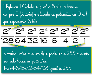 Clique na imagem para uma versão maior  Nome:         binario-1.jpg Visualizações:2321 Tamanho: 114,9 KB ID:      41587