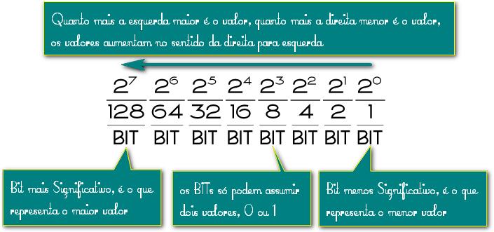Clique na imagem para uma versão maior  Nome:         binario-1bin.jpg Visualizações:3811 Tamanho: 151,1 KB ID:      41589