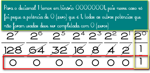 Clique na imagem para uma versão maior  Nome:         binario-2.jpg Visualizações:1168 Tamanho: 104,0 KB ID:      41590