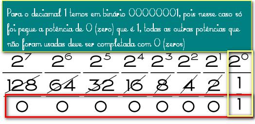 Clique na imagem para uma versão maior  Nome:         binario-2.jpg Visualizações:2042 Tamanho: 104,0 KB ID:      41590