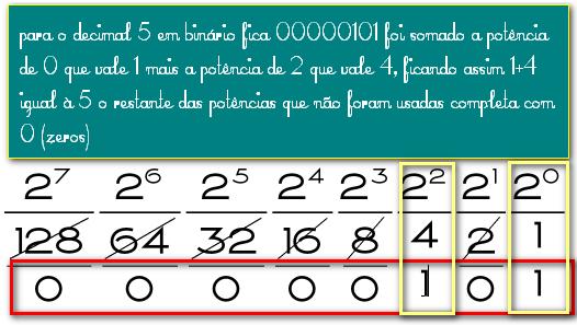 Clique na imagem para uma versão maior  Nome:         binario-5.jpg Visualizações:1131 Tamanho: 124,1 KB ID:      41593