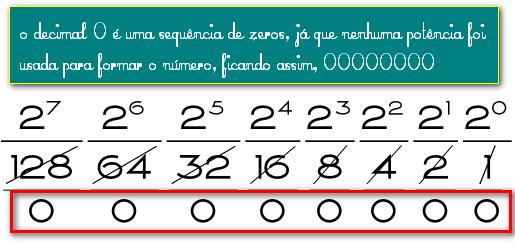 Clique na imagem para uma versão maior  Nome:         binario-6.jpg Visualizações:3369 Tamanho: 84,1 KB ID:      41594